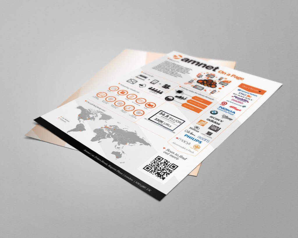 Amnet-one-pager-MockUp_1