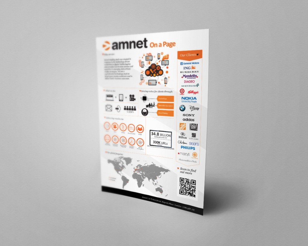 Amnet-one-pager-MockUp_3